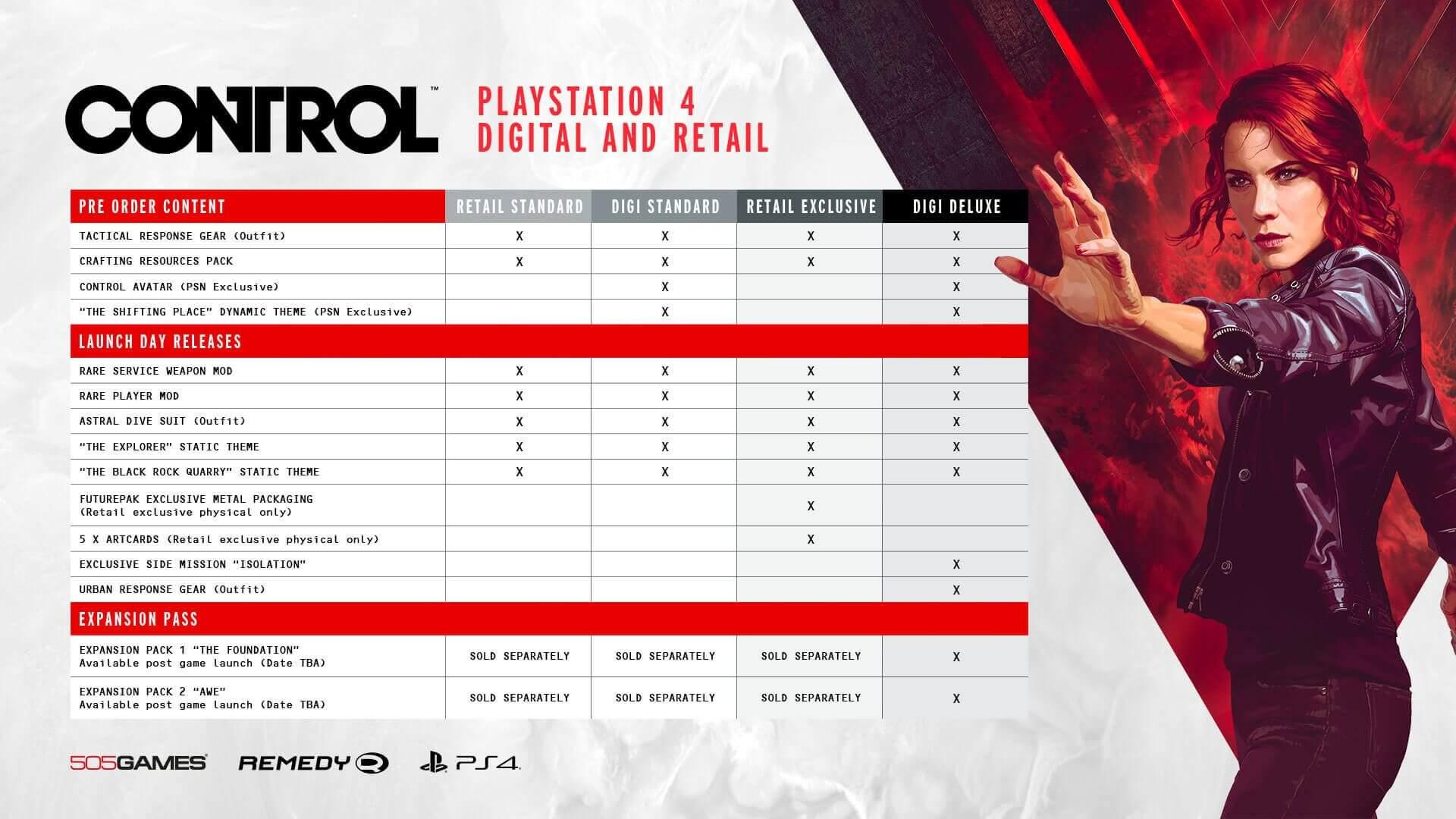 Control - PS4 versions