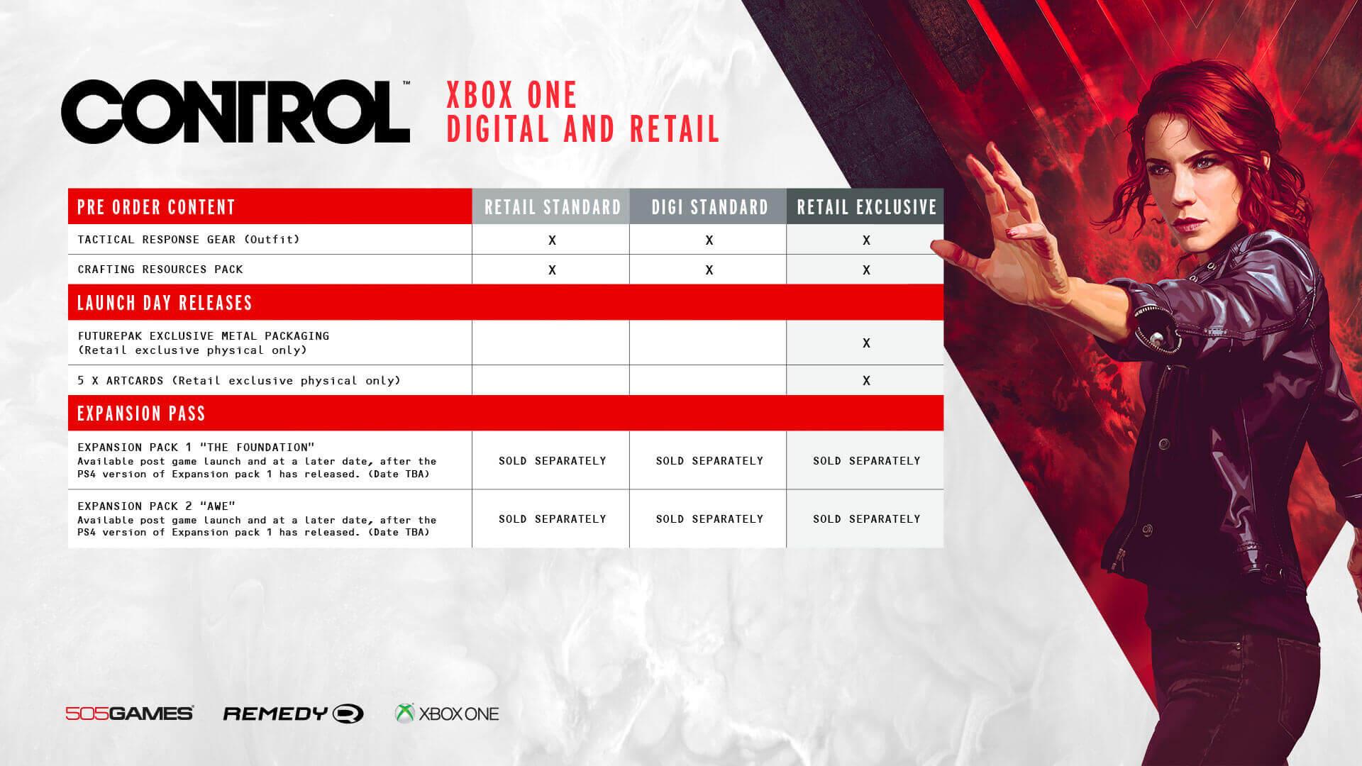 Zawartość wydań Control na Xbox One oraz PC
